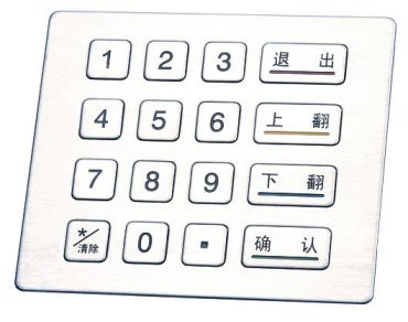 ATM_keypad_China